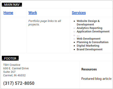 Production-ready content example: site architecture