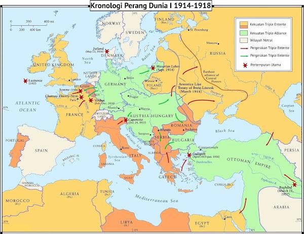 Jalannya Perang Dunia Pertama