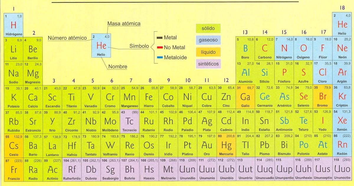 Una sola qumica urtaz Gallery