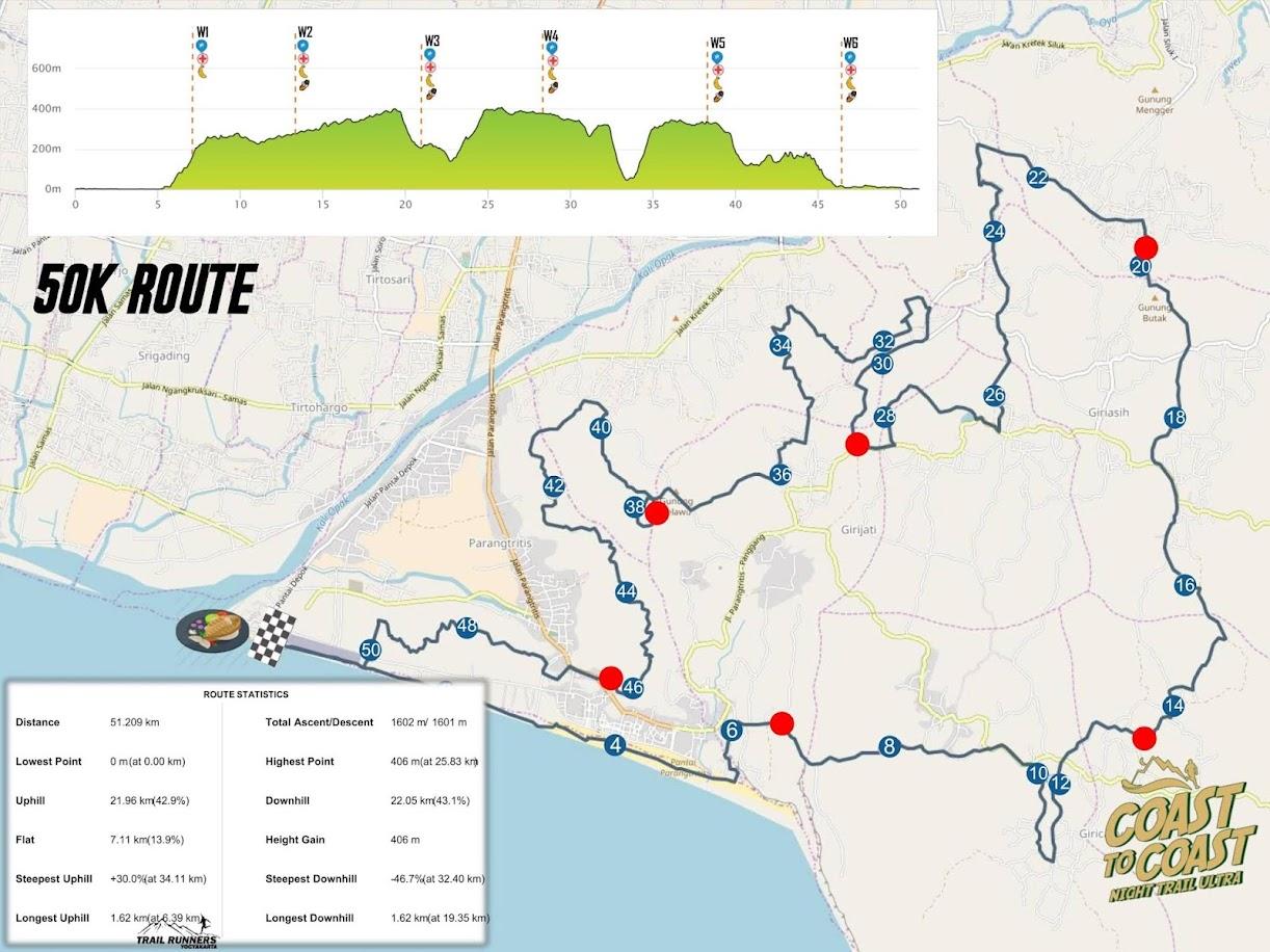 50K - Coast to Coast Night Trail Ultra • 2020