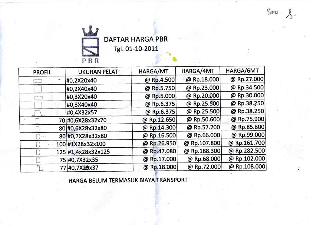 Harga Atap Baja Ringan Yogyakarta Termurah Price List Bahan Material Mandor Pemborong