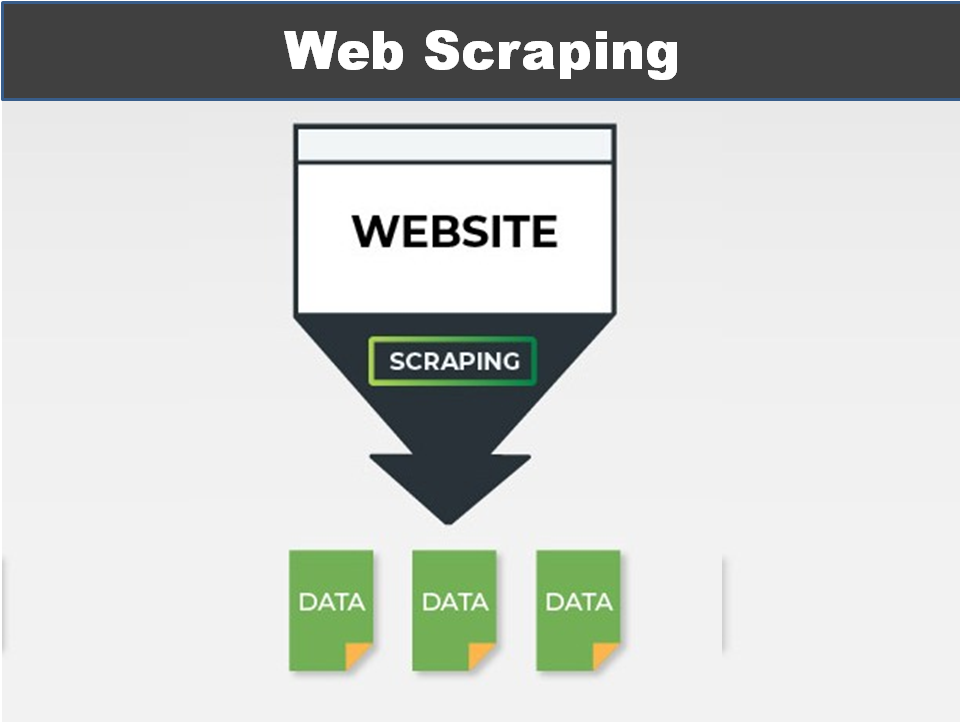 How Can Web Scraping Damage Your Website?
