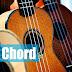Chord atau Kunci A# (Bb) pada Ukulele