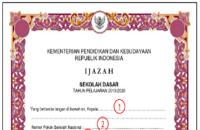 Juknis Penulisan Ijazah dan Contoh Blangko Ijazah Jenjang SD SMP SMA SMK Tahun 2020