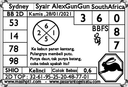 Prediksi Alexgungun Sidney Kamis 28 Januari 2021
