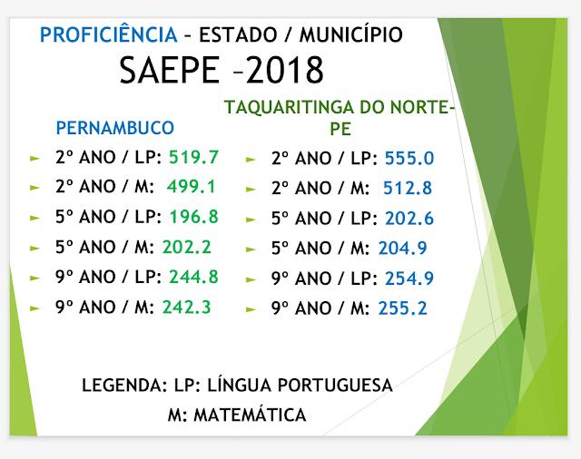 """Resultado de imagem para educação de taquaritinga do norte melhor do polo de confecções"""""""