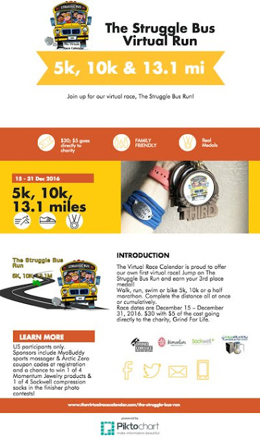 The Struggle Bus Run Virtual Race 5k 10k half marathon Races Medals Charity Momentum Jewelry MyoBuddy Sports Massager Sockwell compression socks Arctic Zero ice cream Grind For Life virtual running club