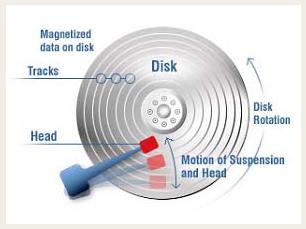 """<img src=""""disk.png"""" alt=""""disk"""">"""