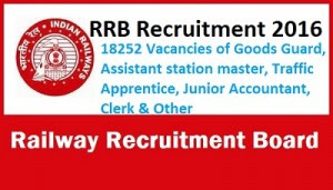 RRB Clerk Recruitment 2016 Download Application Form & Last Date 25-01-2016   Railway Recruitment Board (RRB) 2015 - 2016 for Clerk / Non Technical Graduates posts announced Online Applications , www.rrbappreg.net , The Railway Recruitment Board (RRB) has announced notification to fill 18252 jobs in Indian Railways.The Railway Recruitment Board (RRB) has announced notification to fill 18252 jobs in Indian Railways.RRB Non Technical Recruitment 2016 Apply 18,252 Clerk, Traffic Apprentice & Other Latest Railway Jobs  Official website http://rrbappreg.net rrb-recruitment-notification-2016-for-18252-posts-download-applicationrrb-recruitment-notification-2016-for-18252-posts-download-application