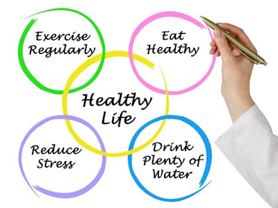 Pentingnya Gaya Hidup Sehat