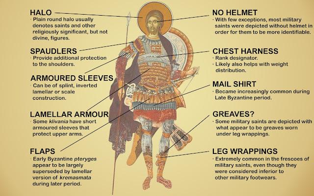 Byzantine armour analysis