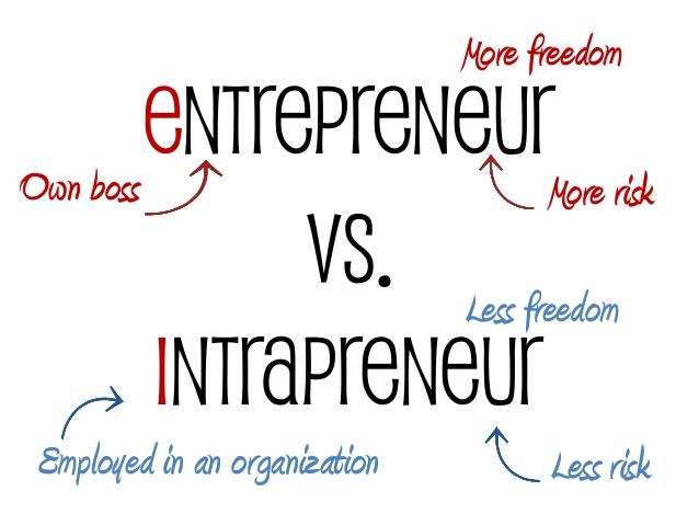 """ايهما افضل رائد الأعمال """"entrepreneurs"""" ام رائد أعمال الموظفيين """"Intrapreneur"""""""