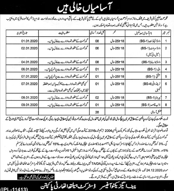Jobs in Health Department Pakpattan Sharif 2019
