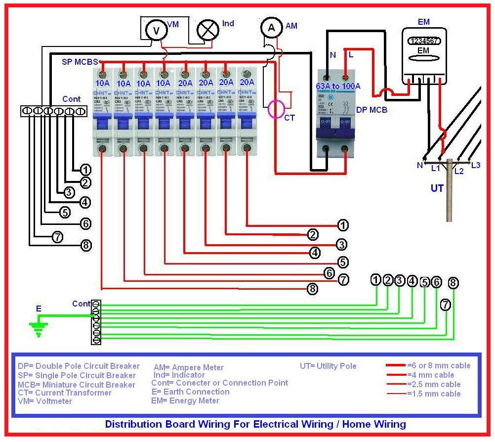 Distribution Board Wiring For Single on wiring diagram single phase to 3