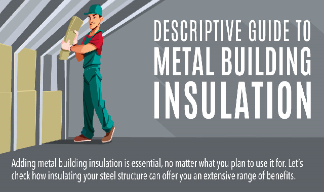 Descriptive Guide To Metal Building Insulation #infographic
