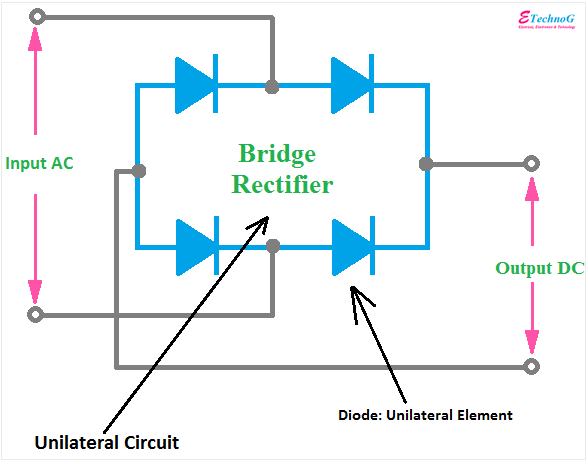 Unilateral Circuit Element, Unilateral Circuit, Unilateral Element