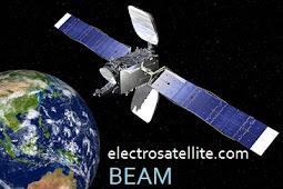 Beam Satelit dan Transponder Terkuat Thaicom 5 (78,5°E)