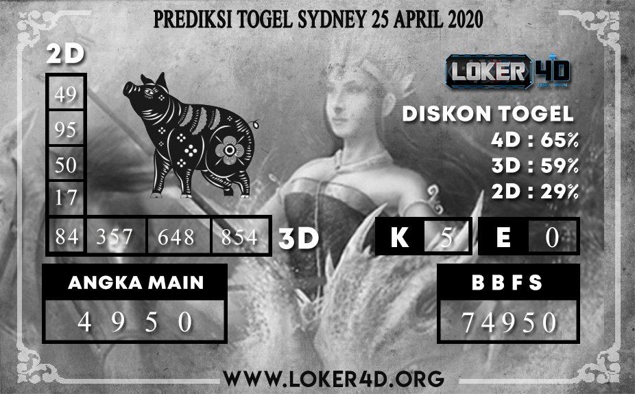 PREDIKSI TOGEL SYDNEY LOKER4D 25 APRIL 2020