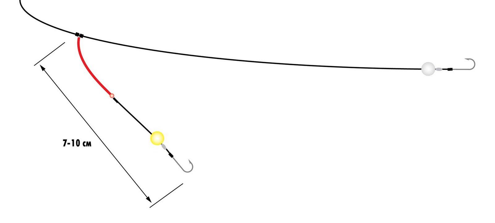 Как правильно сложить надувную лодку