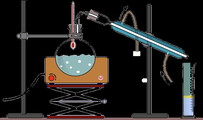Destilación simple en laboratorio