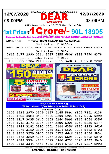 Nagaland State Lotteries 12-07-2020 Lottery Sambad Result 8:00 PM