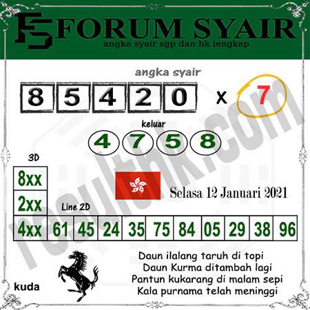 Forum Syair HK Selasa 12-Jan-2021