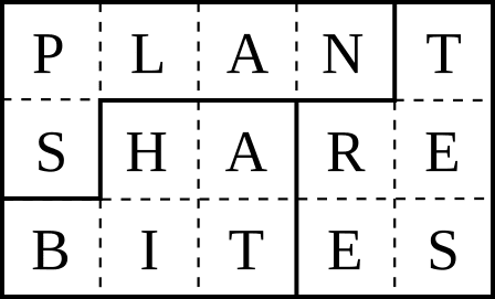 in this puzzle you must divide the grid into pentominoes regions containing five cells each and write a letter in each cell the rows reading from left