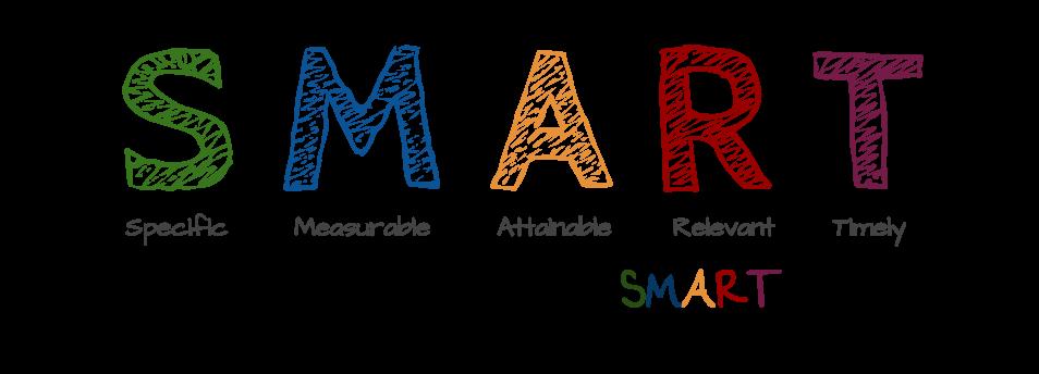 T-TESS Thursday: Creating a SMART Goal