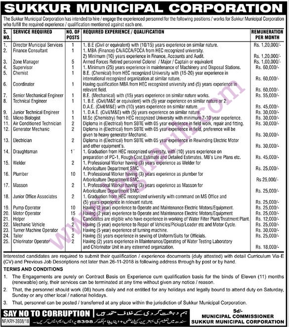 SUKKUR MUNICIPAL CORPORATION REQUIRED VACANT POST