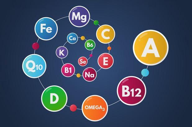 Informasi Tentang Vitamin A,B,C dan D Yang Perlu Anda Ketahui