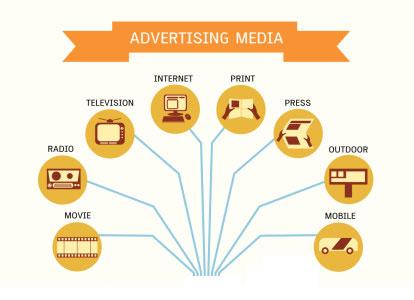 Memilih media promosi yang efektif