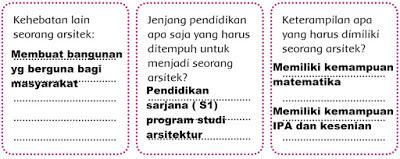 Kunci Jawaban Kelas 4 Tema 6 Subtema 2 Halaman 95