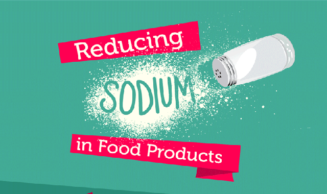 Reducing Sodium in Food Products #infographic