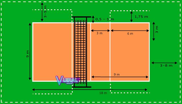 Gambar Dan Ukuran Lapangan Bola Voli Standar Nasional Dan Internasional