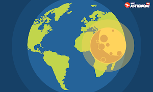 Seberapa Jauh Jarak Bumi ke Bulan?
