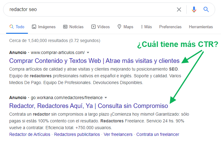 ctr en google adwords