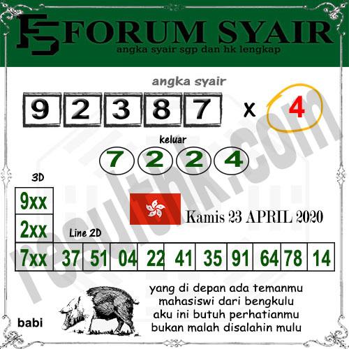 Prediksi Togel Hongkong Kamis 22 April 2020 - Forum Syair HK