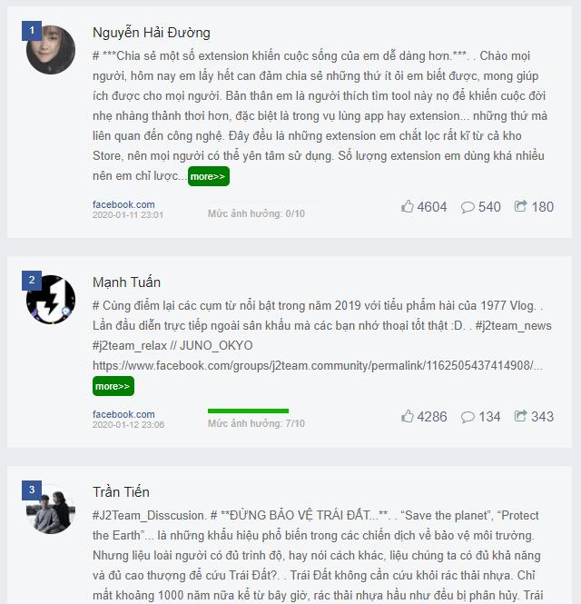 smcc-top-posts