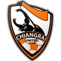 Recent Complete List of Chiangrai United Thailand Roster 2017-2018 Players Name Jersey Shirt Numbers Squad 2018/2019/2020