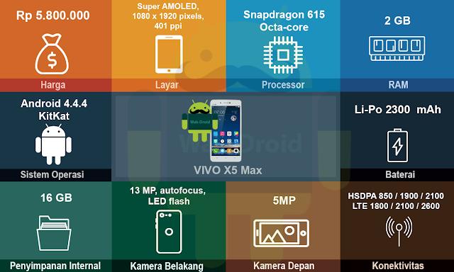 harga dan spesifikasi lengkap smartphone VIVO X5 Max