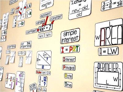 5 ways math word walls changed my teaching