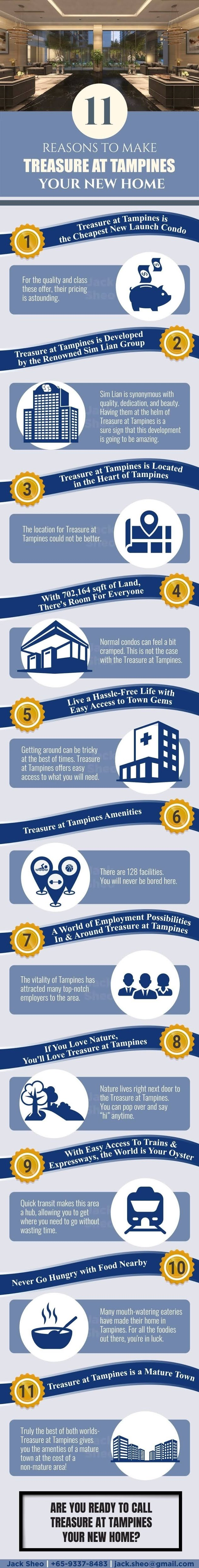 11 Reasons To Make This Your New Home #infographic