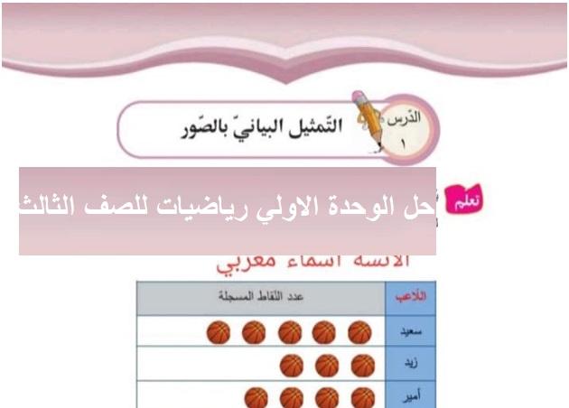 حل الوحدة الاولي رياضيات للصف الثالث الفصل الاول المنهاج السوري