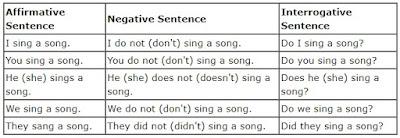 action-verbs