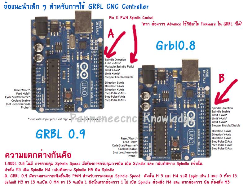 การ SET การปิดเปิด Spindle สำหรับ GRBL CNC Controller - Grbl