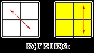 Rumus PBL Ortega 2x2x2 - kesembilan