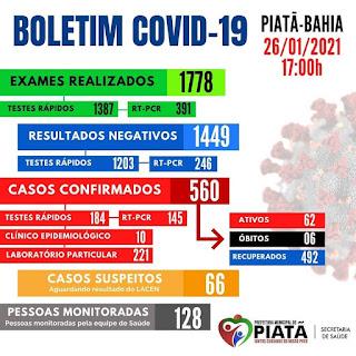 Piatã registra mais 2 óbitos por Covid-19 no município