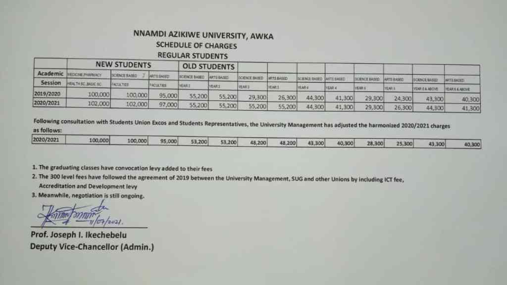 UNIZIK School Fees Schedule 2020/2021 [Regular Students]