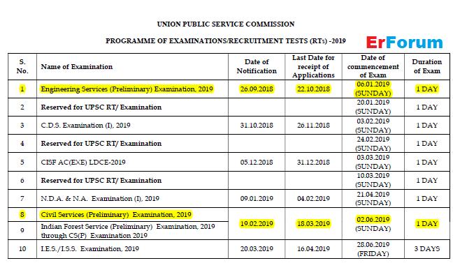 upsc-2019-exam-calendar