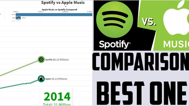 Apple Music vs. Spotify: The best music streaming service for you